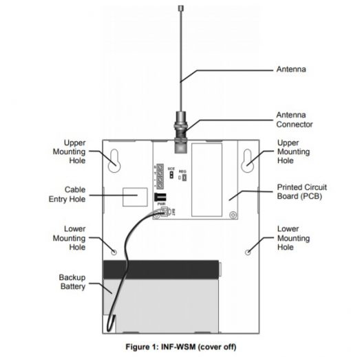 Draadloze sirenemodule met backup accu