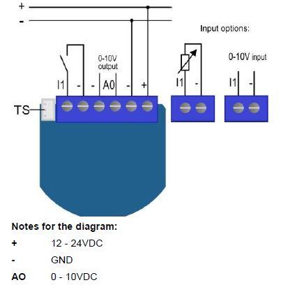 aansluitschema cubino flush dimmer 0-10v