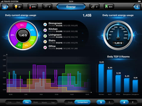 fibaro_power_management