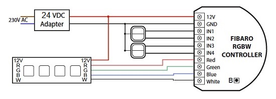 fibaro_rgbw_aansluitschema_led_strip