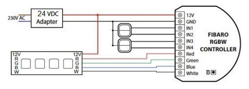 5 mtr. RGBW Z-wave ledstrip set compleet