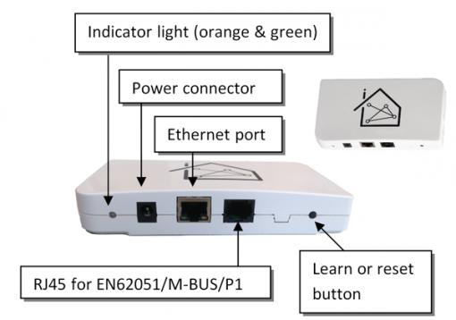 Forest iHome internet gateway (BeNext)