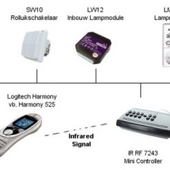 IRRF7243 X10 Minicontroller voor o.a. Logitech Harmony